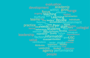 Wordcloud-summary-conv-1